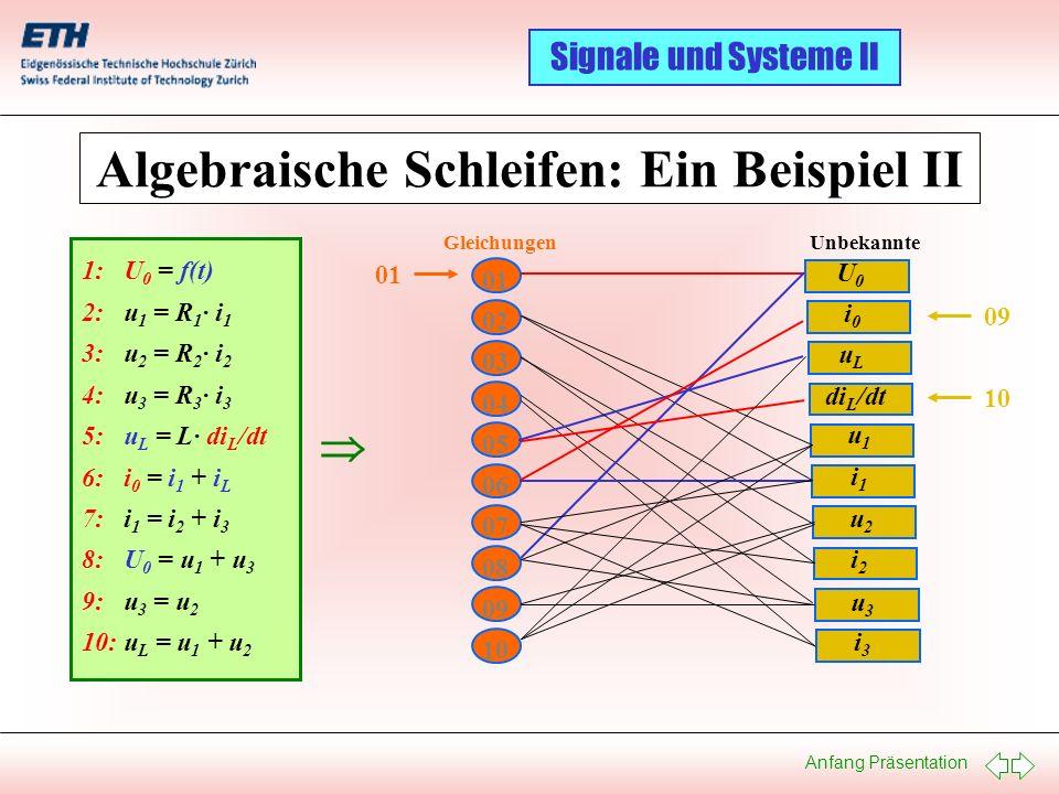 Algebraische Schleifen: Ein Beispiel II