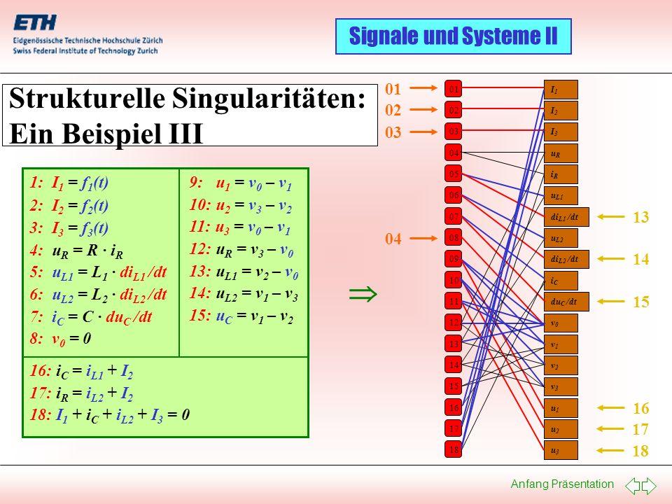 Strukturelle Singularitäten: Ein Beispiel III