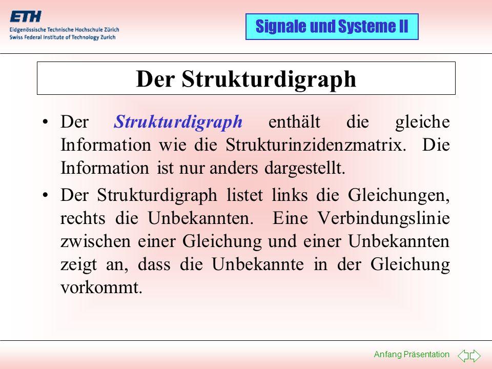 Der Strukturdigraph Der Strukturdigraph enthält die gleiche Information wie die Strukturinzidenzmatrix. Die Information ist nur anders dargestellt.
