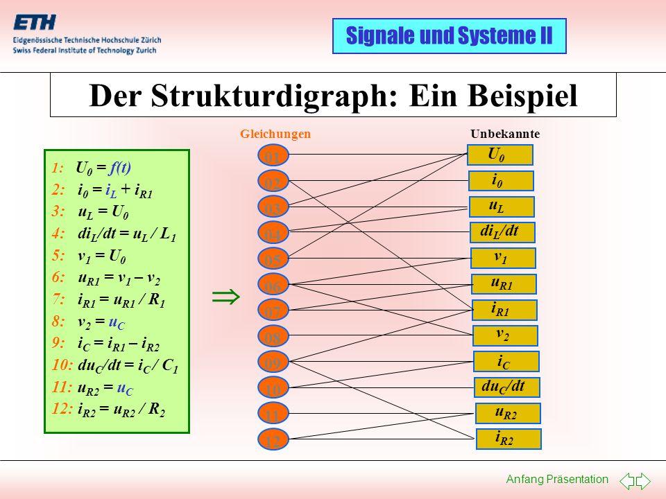 Der Strukturdigraph: Ein Beispiel