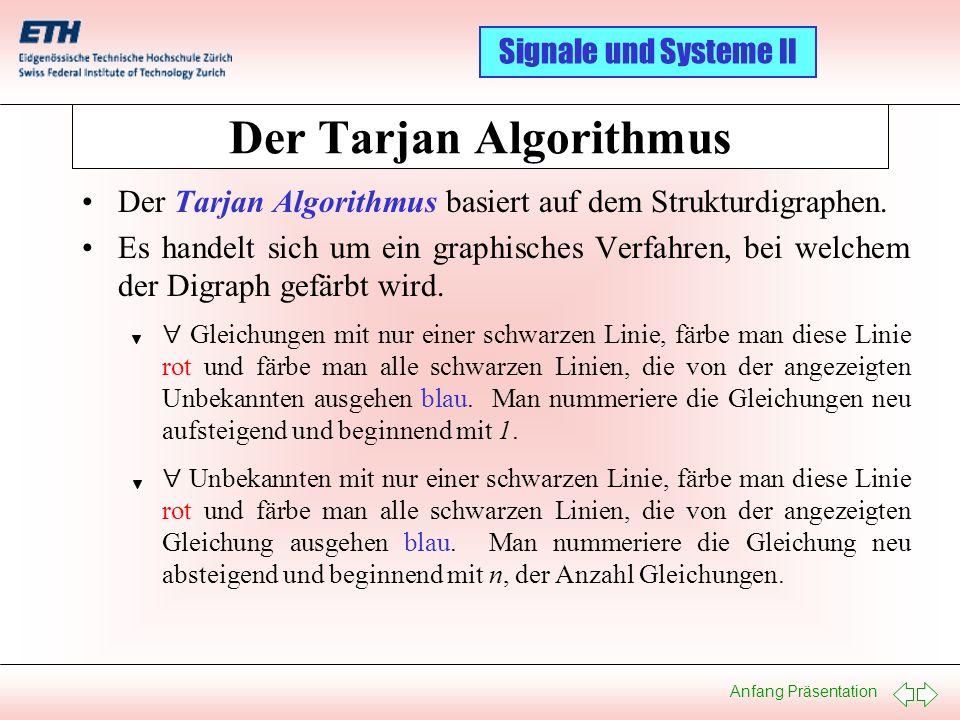 Der Tarjan Algorithmus