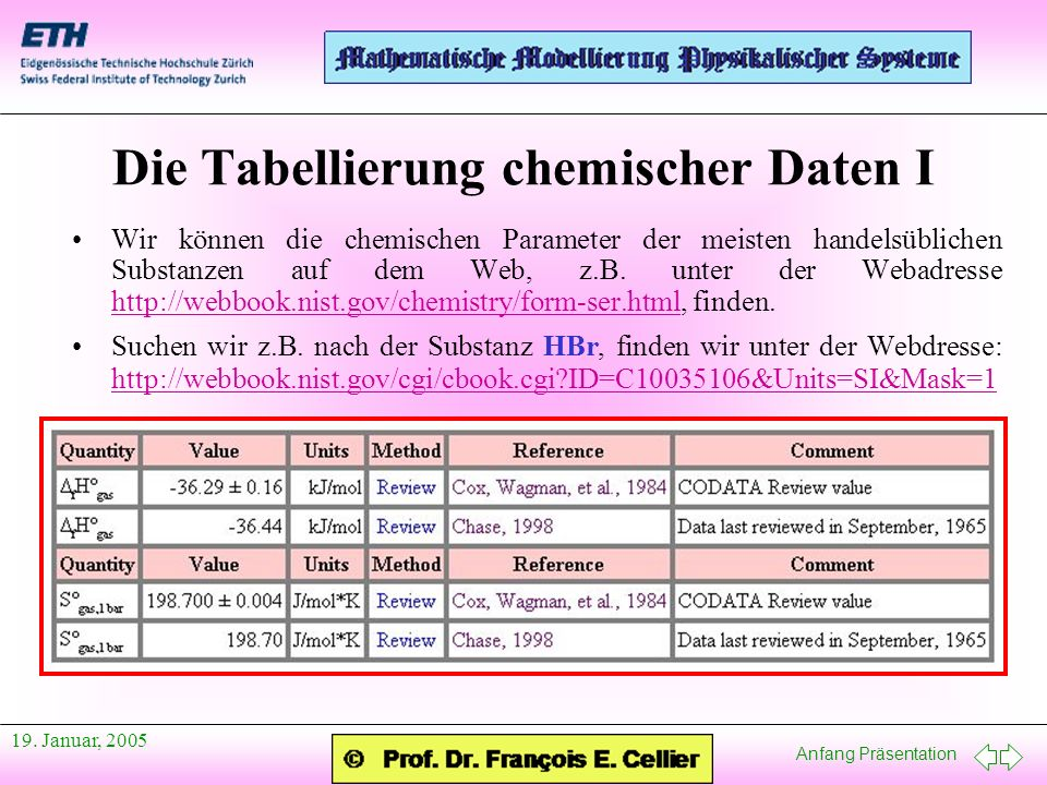 Die Tabellierung chemischer Daten I