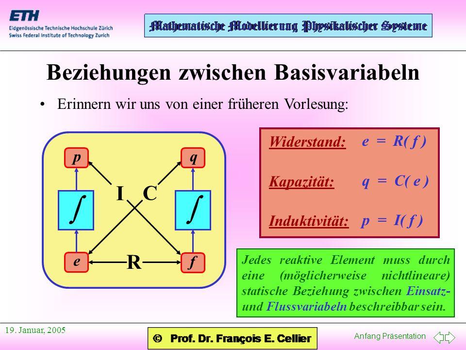 Beziehungen zwischen Basisvariabeln
