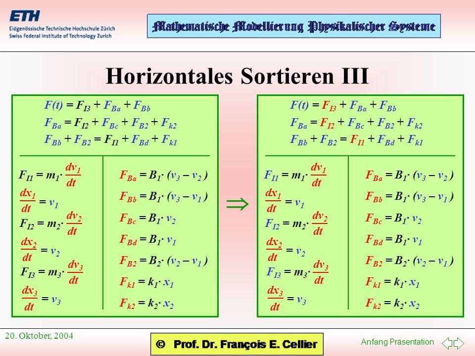 Horizontales Sortieren III
