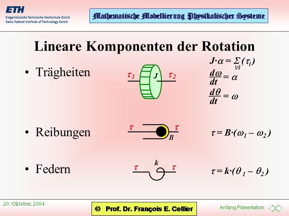 Lineare Komponenten der Rotation