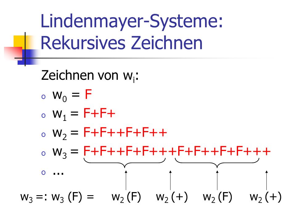 Lindenmayer-Systeme: Rekursives Zeichnen