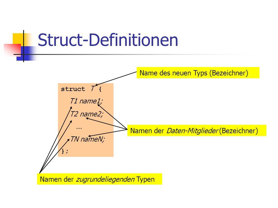 Struct-Definitionen Name des neuen Typs (Bezeichner) struct T {