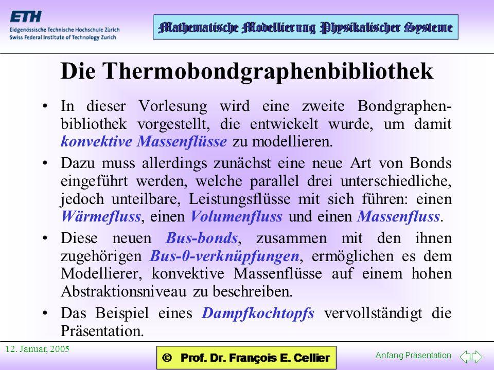 Die Thermobondgraphenbibliothek