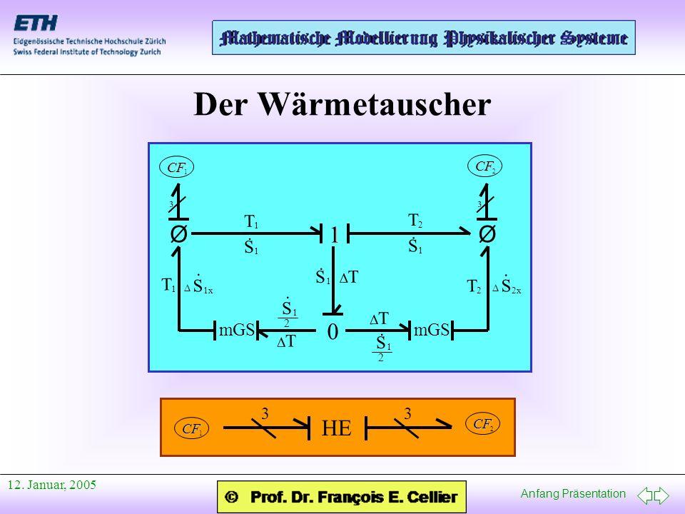 Der Wärmetauscher Ø 1 HE T . S mGS 3 CF DT CF 12. Januar, 2005 D 2 1x
