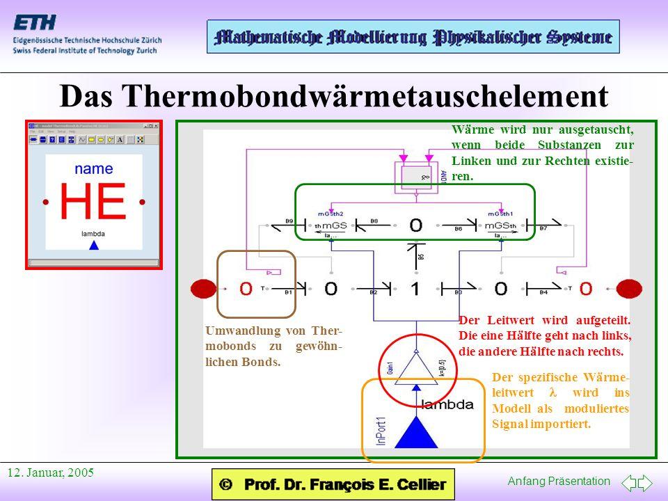 Das Thermobondwärmetauschelement