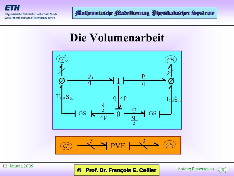 Die Volumenarbeit 1 Ø PVE p q . S T GS 3 CF CF 12. Januar, 2005 D 2 1x