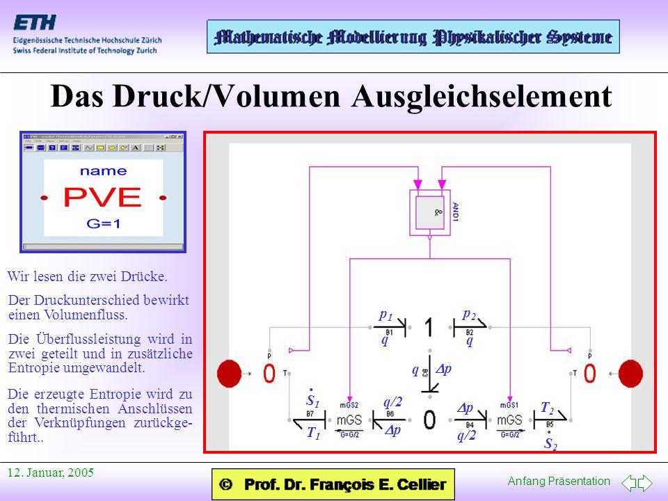 Das Druck/Volumen Ausgleichselement