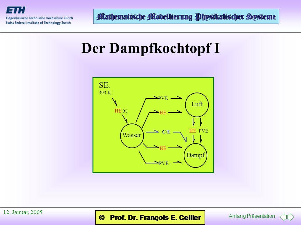 Der Dampfkochtopf I SE: Luft Wasser Dampf 12. Januar, 2005 393 K PVE