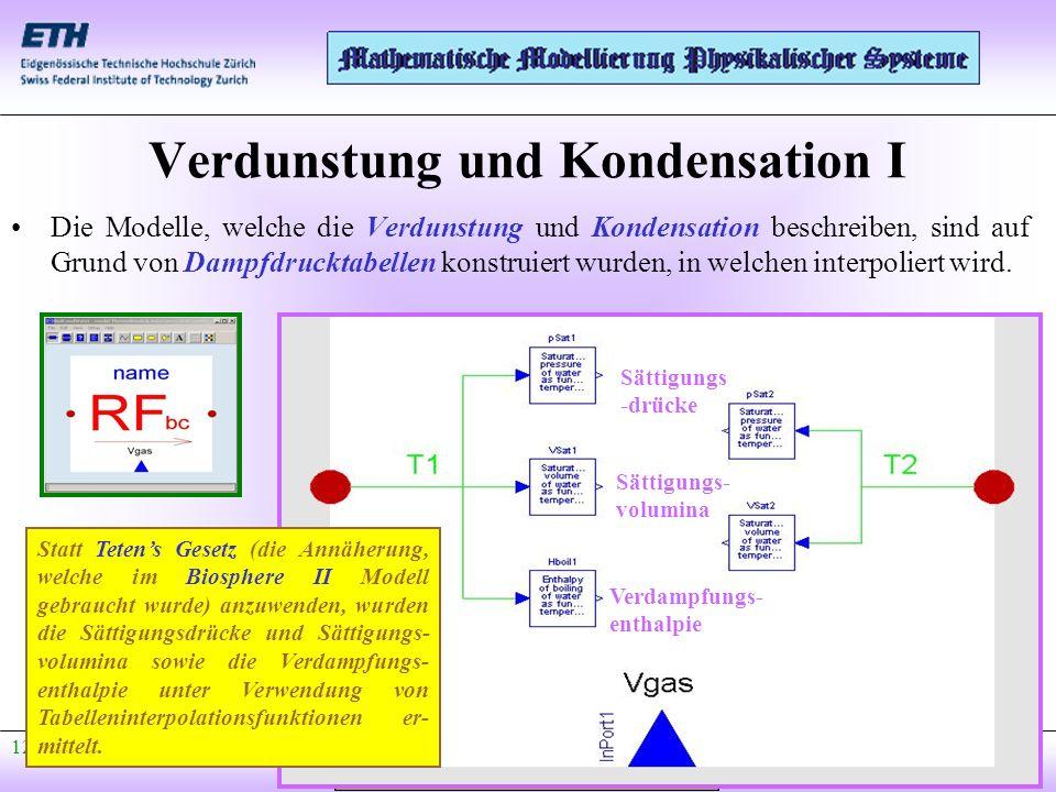 Verdunstung und Kondensation I