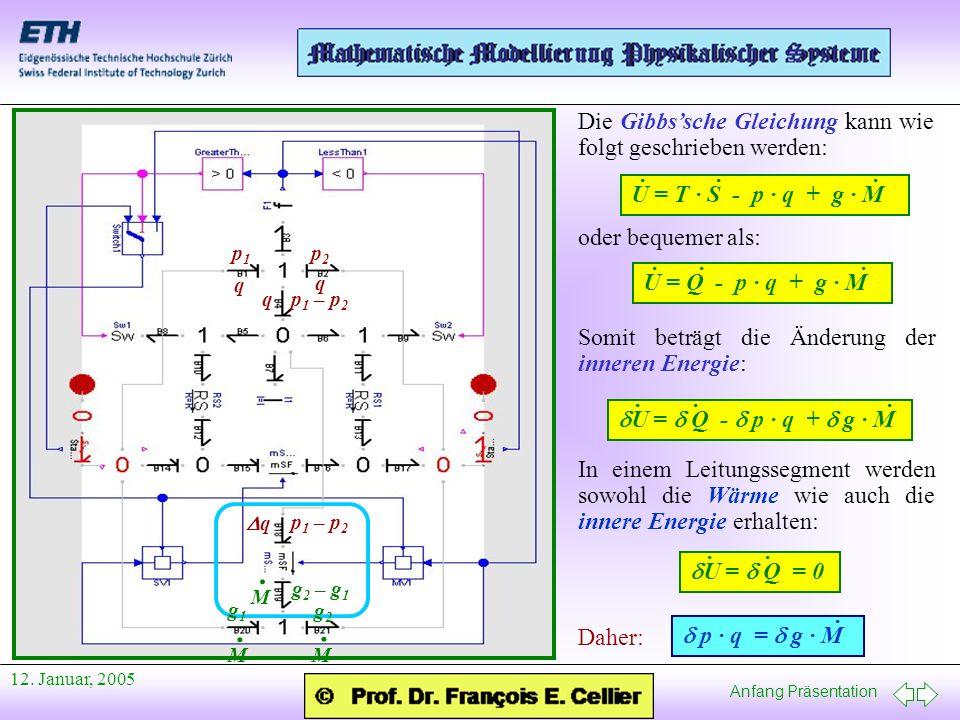 . Die Gibbs'sche Gleichung kann wie folgt geschrieben werden: ·