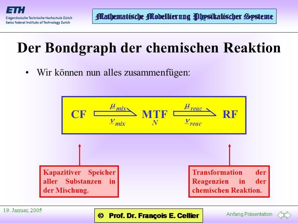 Der Bondgraph der chemischen Reaktion