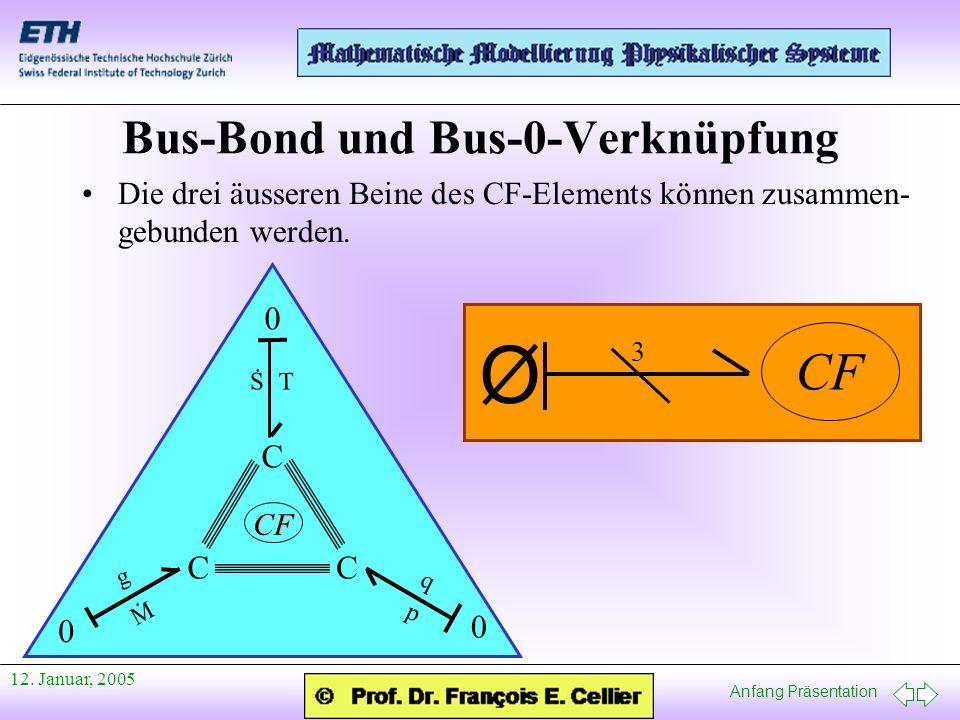 Bus-Bond und Bus-0-Verknüpfung