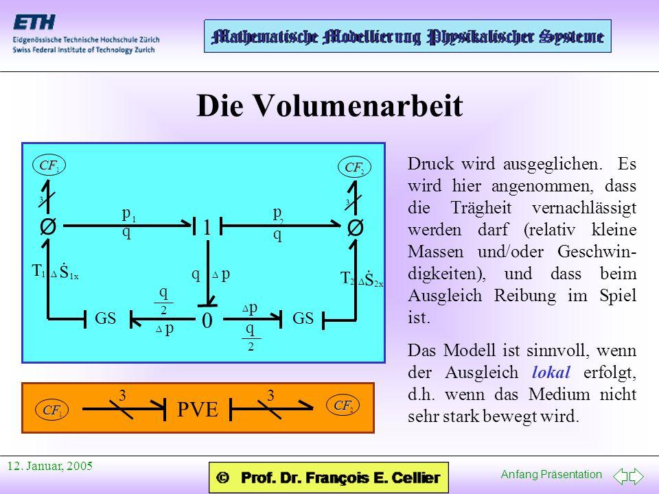 Die Volumenarbeit 1 Ø PVE