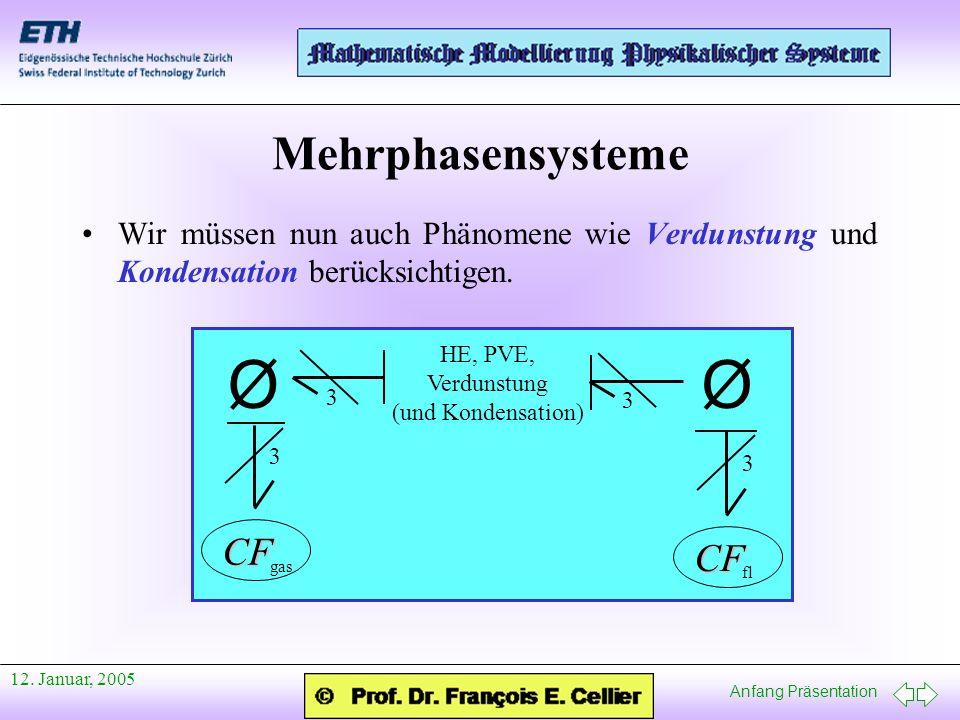 Ø Mehrphasensysteme CF