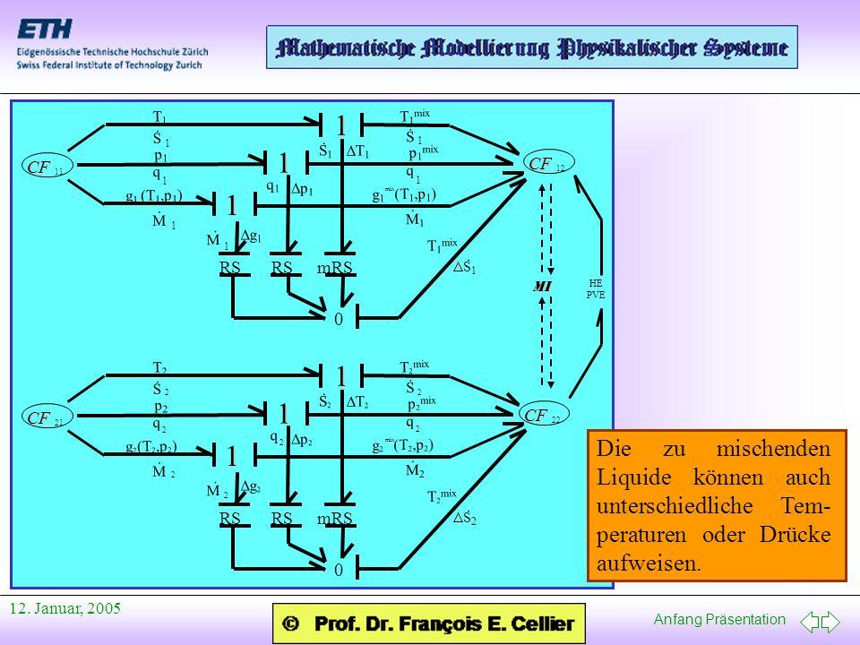 T2 S. . p2. q. 1. 2. g2(T2,p2) M. T2mix. p2mix. g2 (T2,p2) M2. mix. CF. 21. 22. MI.