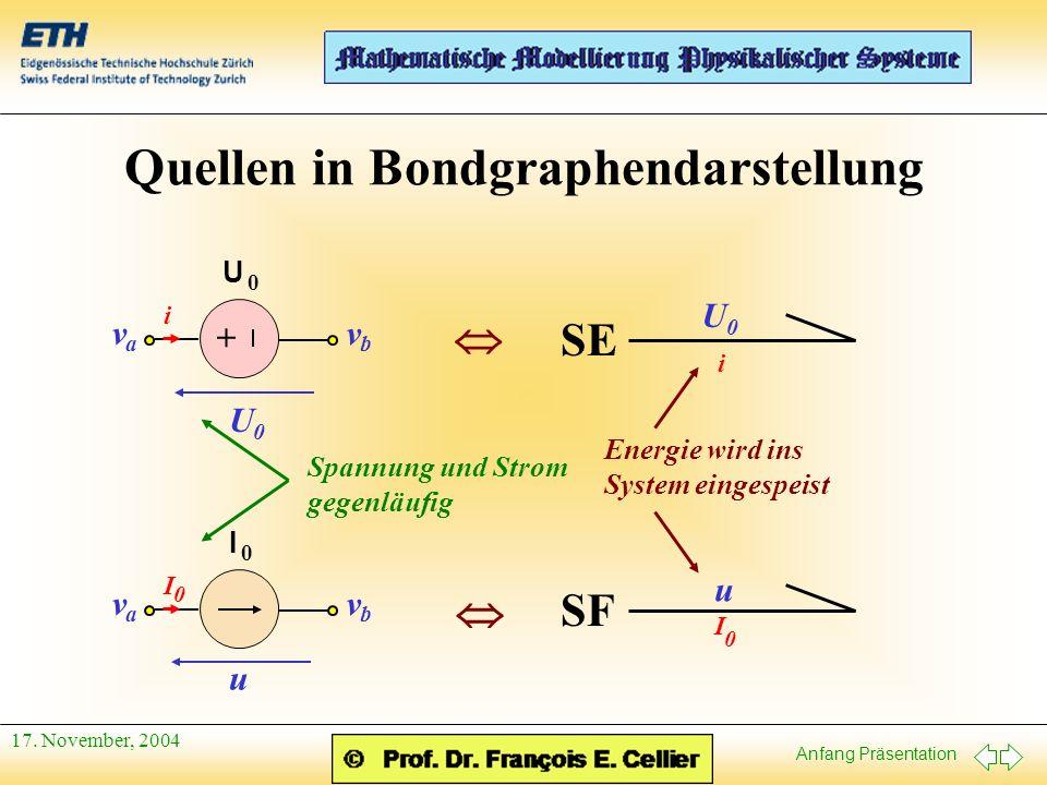 Quellen in Bondgraphendarstellung