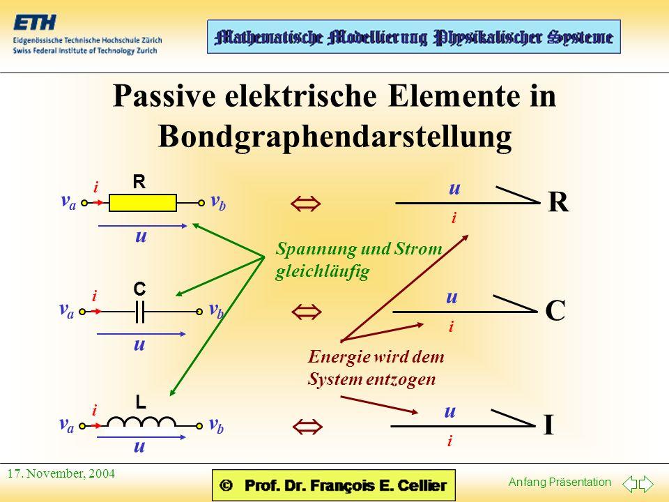 Passive elektrische Elemente in Bondgraphendarstellung