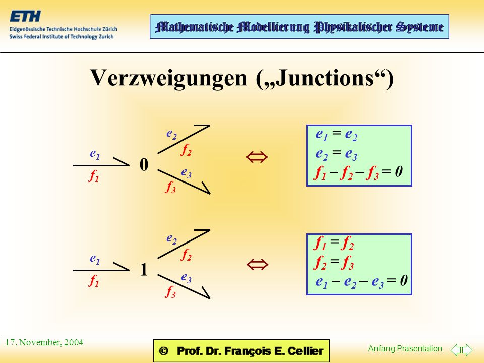 """Verzweigungen (""""Junctions )"""