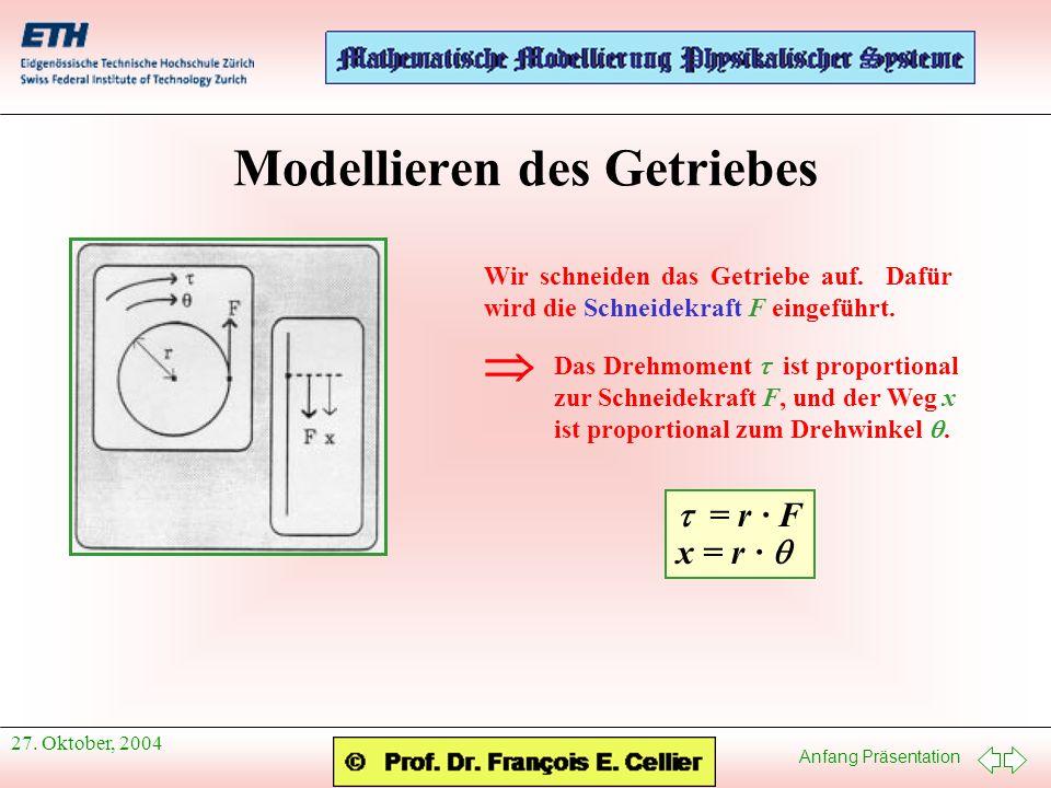 Modellieren des Getriebes