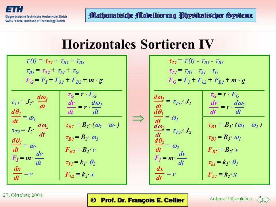 Horizontales Sortieren IV