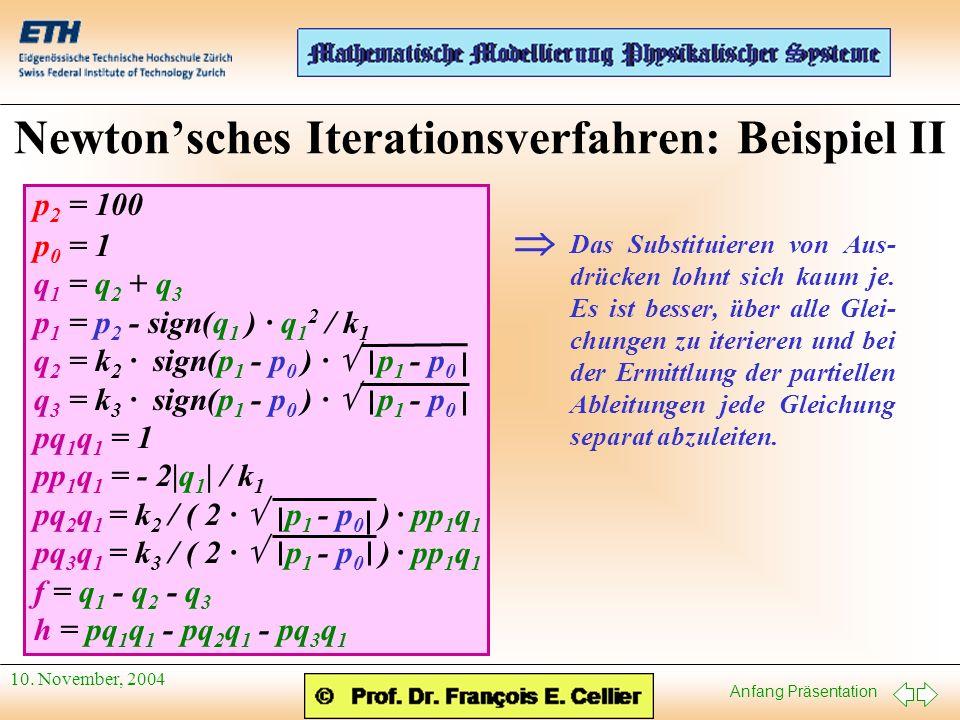 Newton'sches Iterationsverfahren: Beispiel II