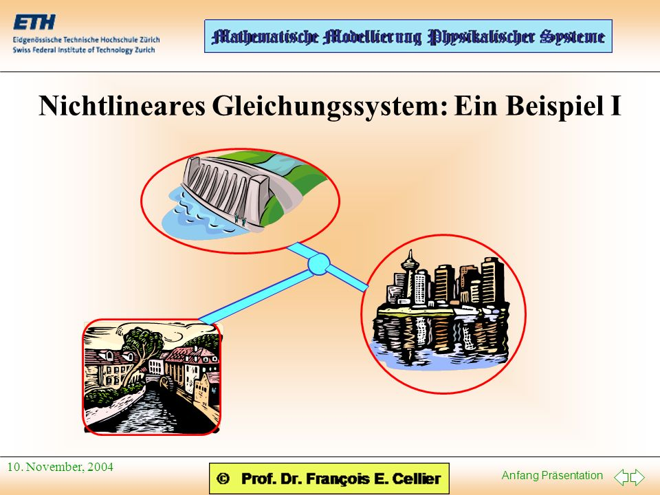 Nichtlineares Gleichungssystem: Ein Beispiel I