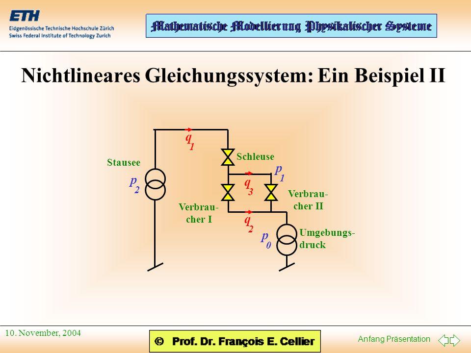 Nichtlineares Gleichungssystem: Ein Beispiel II