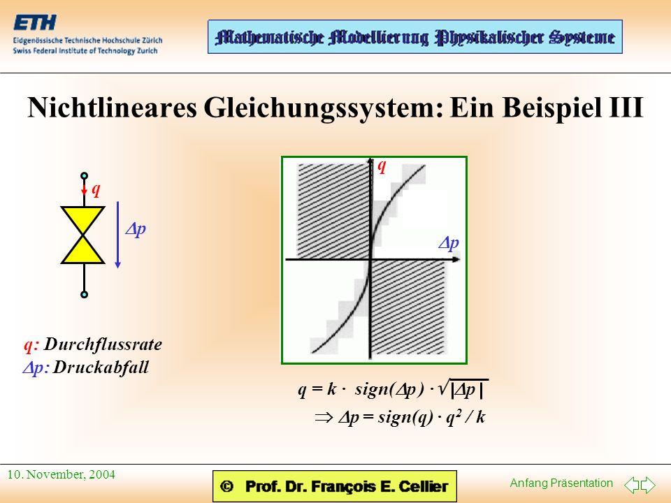 Nichtlineares Gleichungssystem: Ein Beispiel III