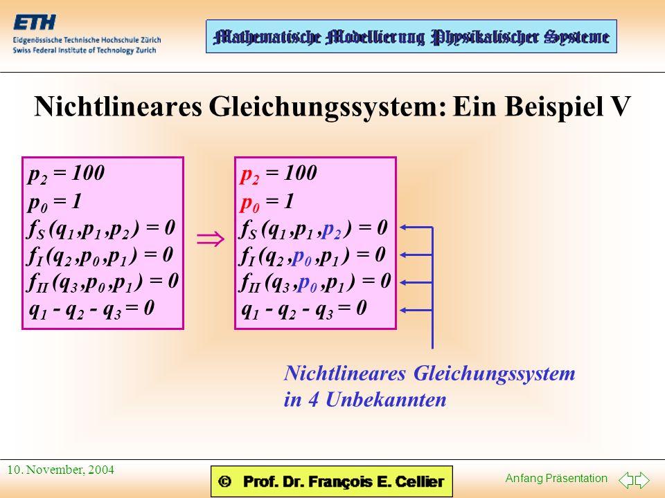 Nichtlineares Gleichungssystem: Ein Beispiel V