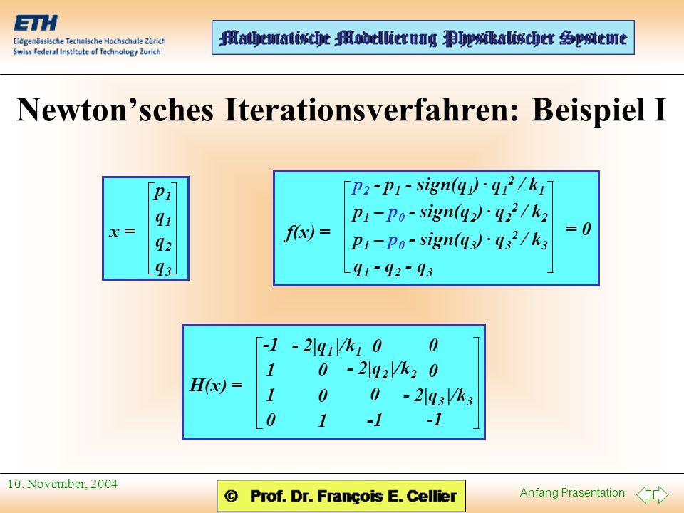 Newton'sches Iterationsverfahren: Beispiel I