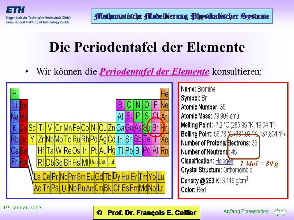 Die Periodentafel der Elemente
