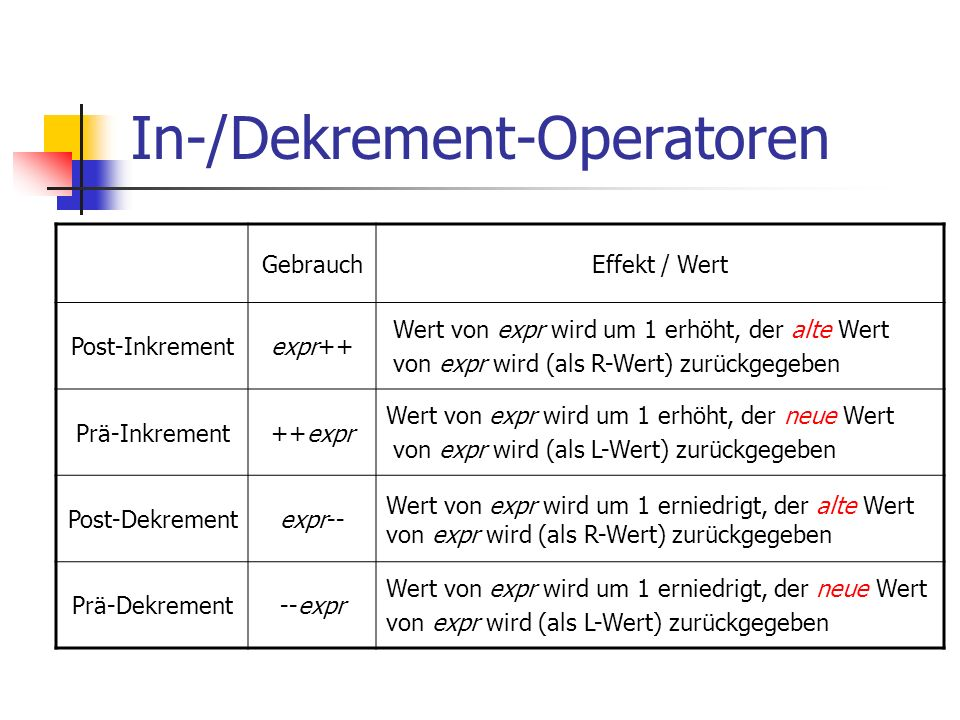 In-/Dekrement-Operatoren