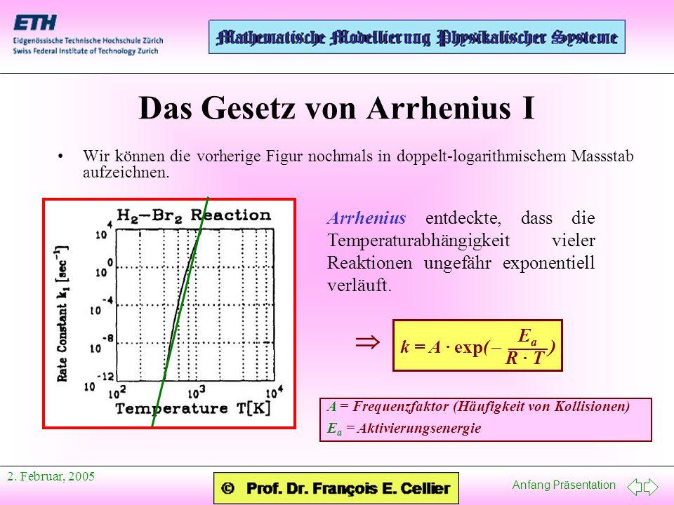 Das Gesetz von Arrhenius I