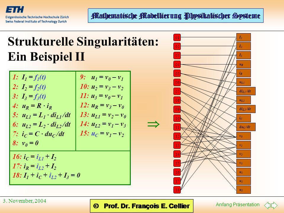 Strukturelle Singularitäten: Ein Beispiel II