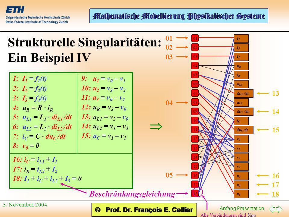 Strukturelle Singularitäten: Ein Beispiel IV