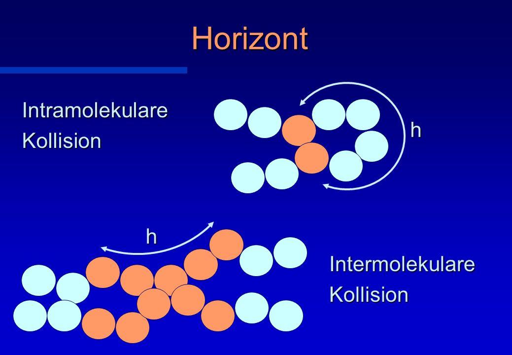 Horizont h Intramolekulare Kollision h Intermolekulare Kollision