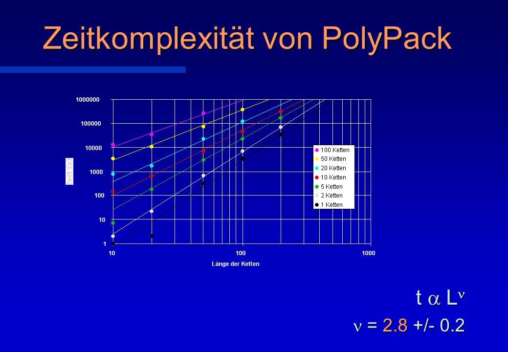 Zeitkomplexität von PolyPack