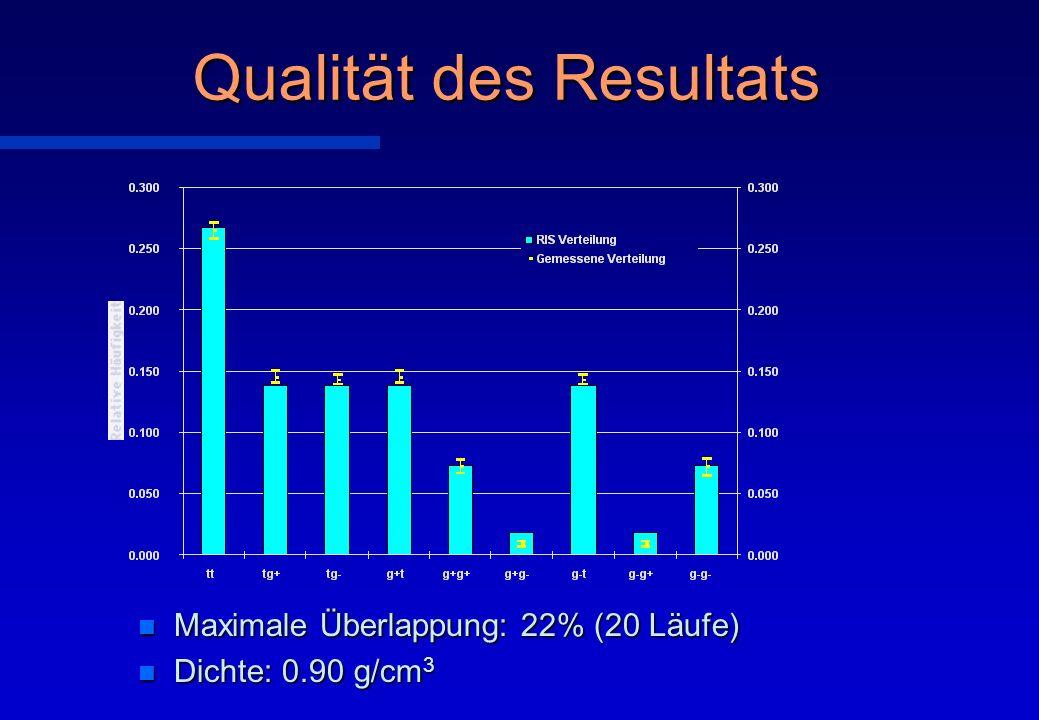 Qualität des Resultats