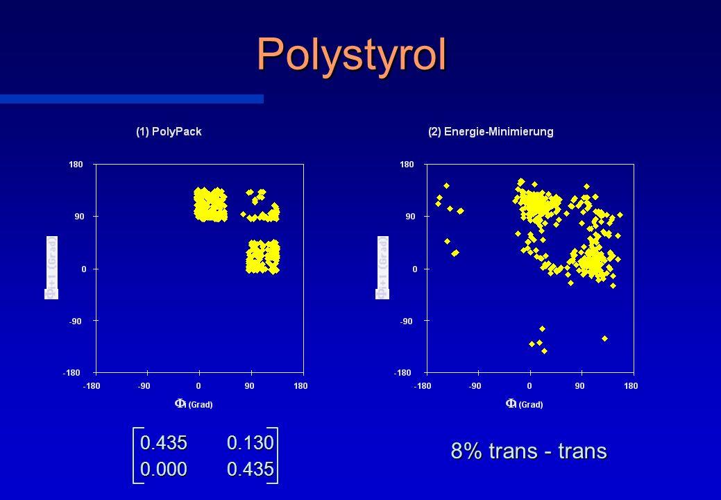 Polystyrol 8% trans - trans 0.435 0.130 0.000 0.435