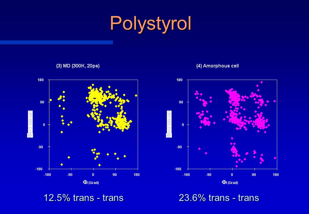 Polystyrol 23.6% trans - trans 12.5% trans - trans