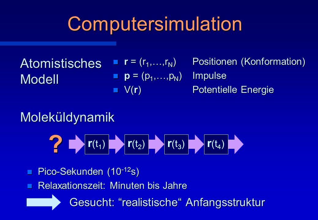 Computersimulation AtomistischesModell Moleküldynamik r(t1) r(t2)