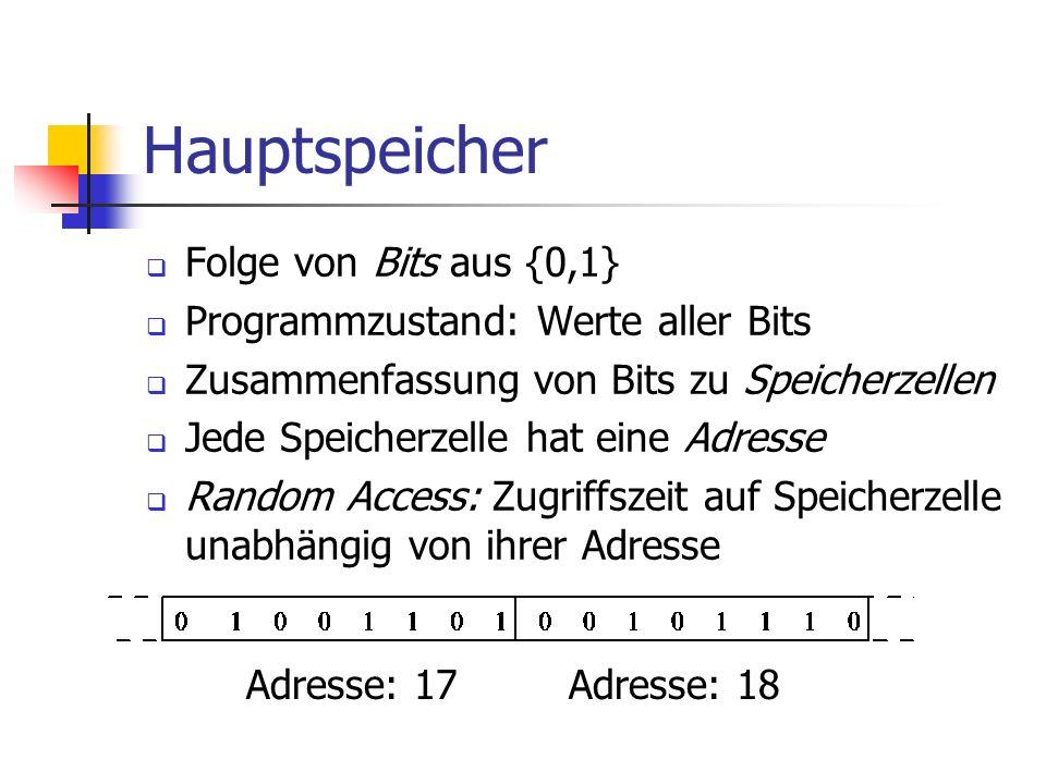 Hauptspeicher Folge von Bits aus {0,1}