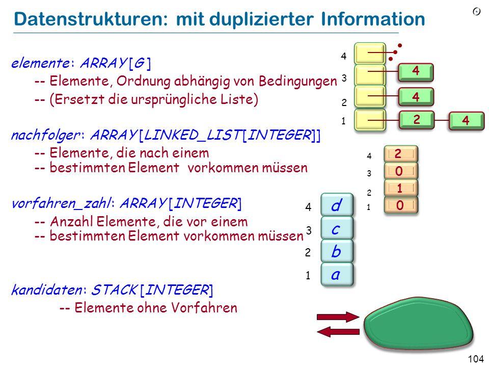 Datenstrukturen: mit duplizierter Information