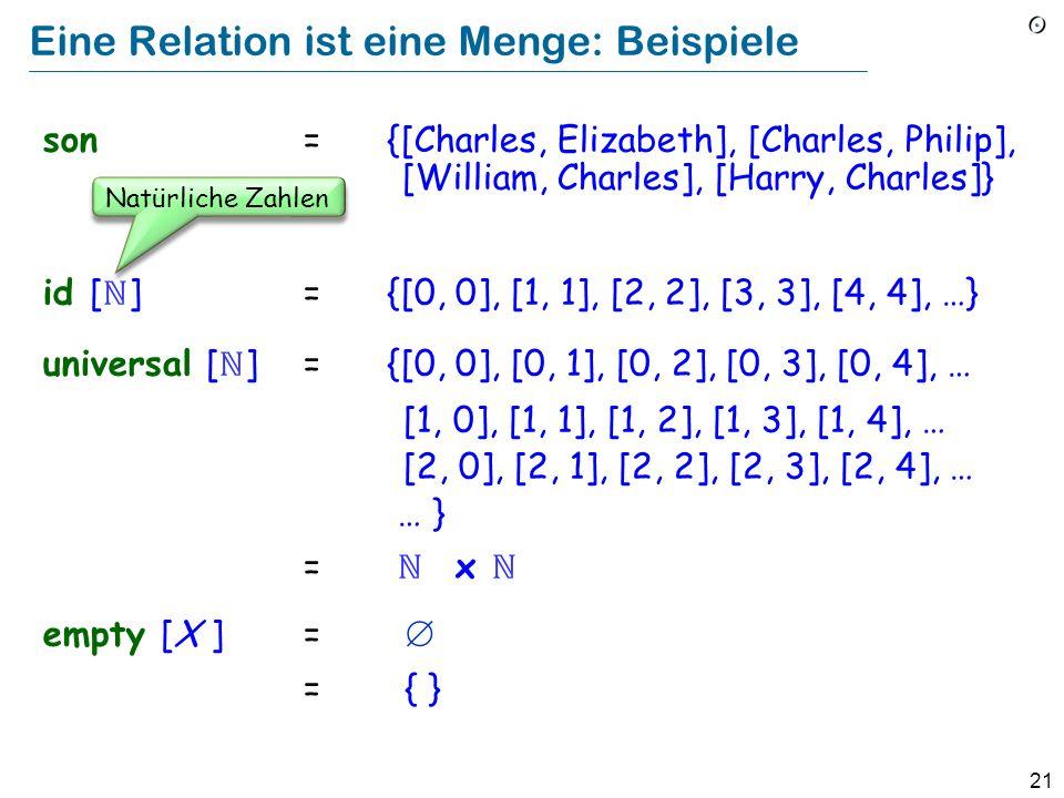 Eine Relation ist eine Menge: Beispiele