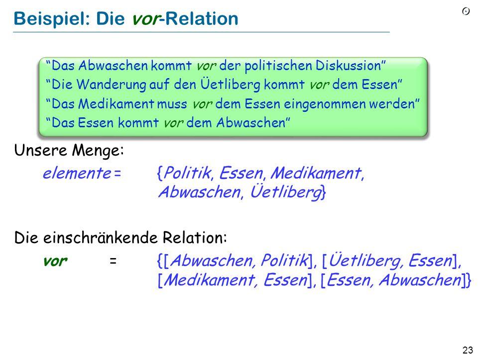 Beispiel: Die vor-Relation
